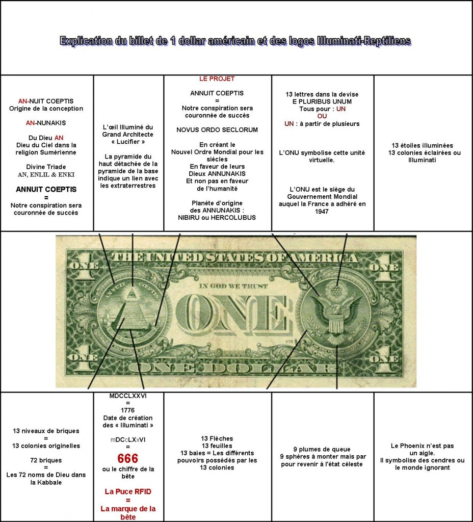Explication du dollar us dossiers sos justice for Signification chiffre 13
