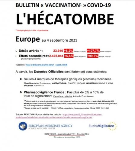 Hécatombe en Europe 4-09-2021.jpg