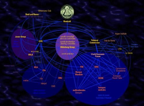 Illuminati et leurs organisations mondiales.JPG